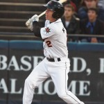 @SportsCipher: MiLB's Ty Kelly of the Frederick Keys Interview via @EvataTigerRawr