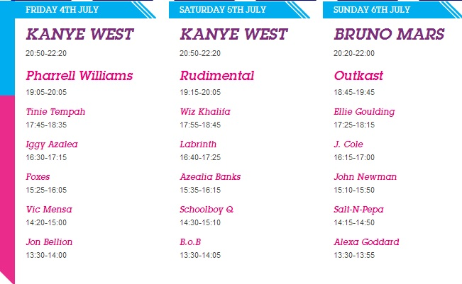 wirelessfestival-karencivil